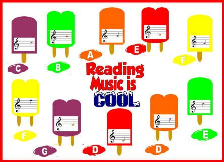 Music bulletin board ideas Elementary Music Bulletin Boards