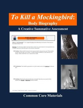 to kill a mockingbird summative assessment English 1 documents english 1 electonic and audio texts american summative absolutely true diary of a part-time inidan chapter journal topics to kill a mockingbird 4-3-2-1 to kill a mockingbird 4-3-2-1 exemplar handouts and assignments literary terms definitions.