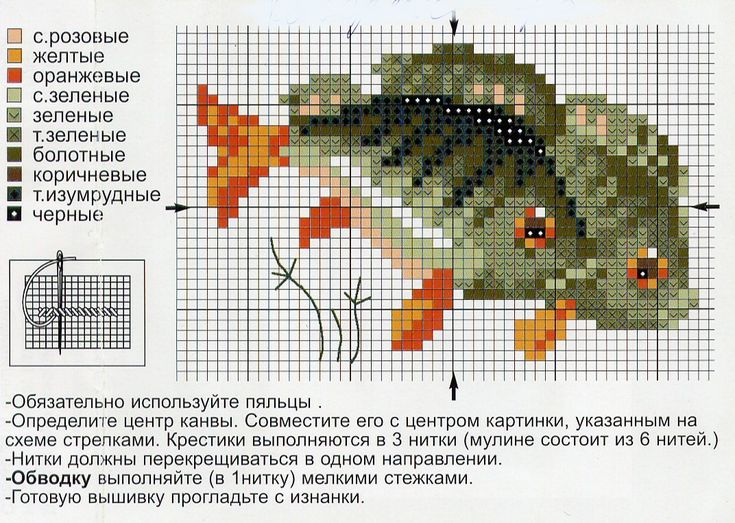 Схемы вышивки рыбки крестиком