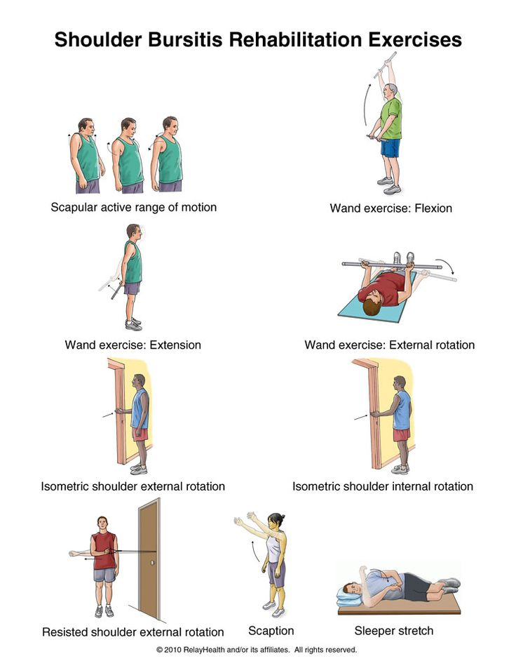 Shoulder Bursitis Exercises | Medical: Rehabilitation ...