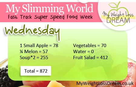 My Slimming World Fast Track Super Speed Food Wednesday