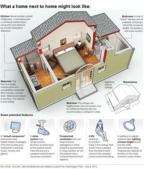 Medcottage shack dreams pinterest for Med cottage