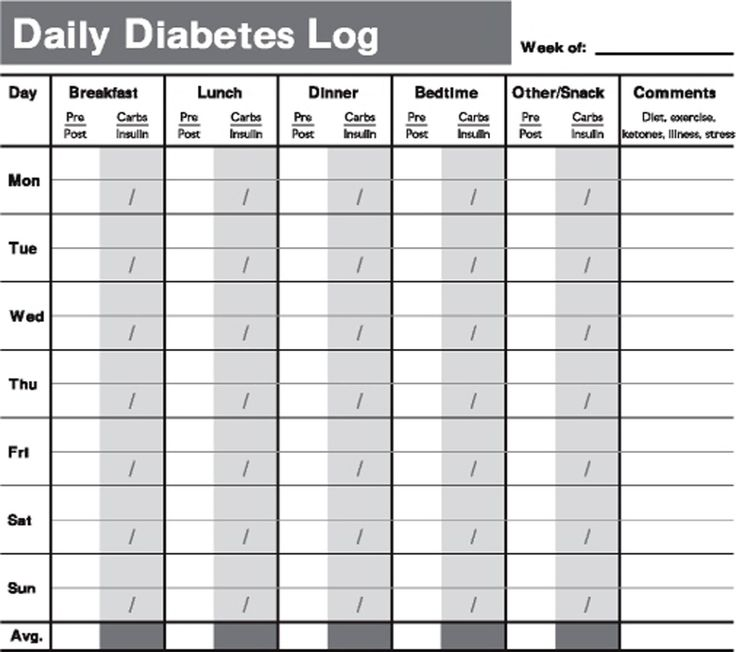 Diabetes Daily Log  Blank Calendars