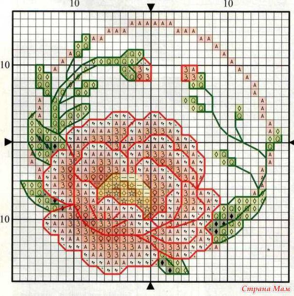 Цветок пиона схема для вышивки