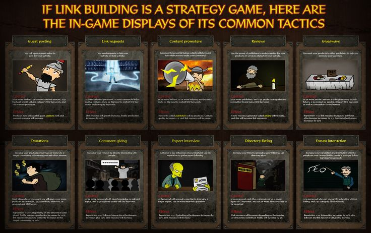 If Link Building Is A Strategy