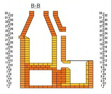 Кирпичные мангалы и схема
