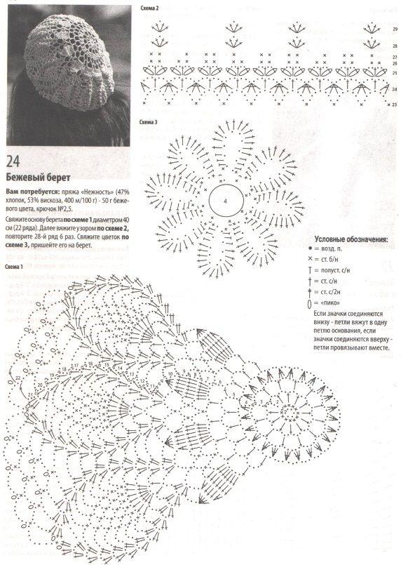 Описание схем вязания беретов крючком 7