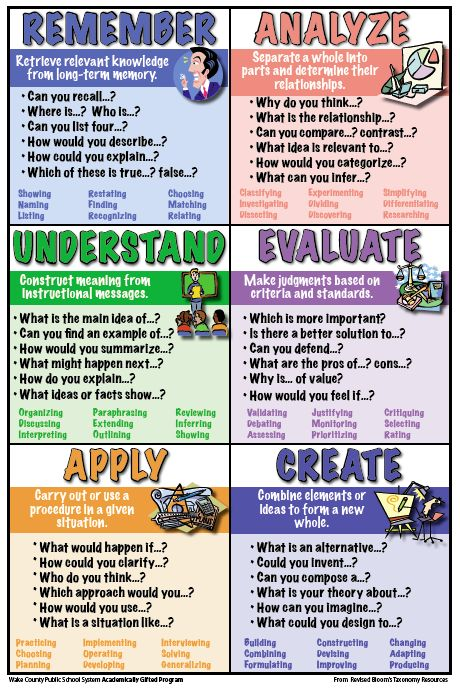Question starters for higher-order thinking