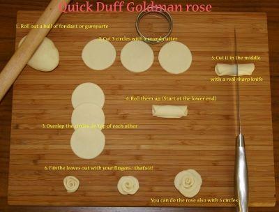Duff Goldman Rose