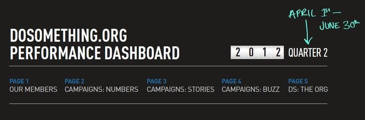 DoSomething Uses Infographics as part of its quarterly dashboard  http://www.dosomething.org/files/2012-q2-small.pdf