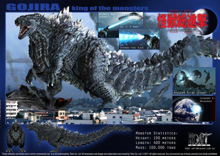 Godzilla 2014 fan sculpture art