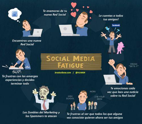 social media fatigue