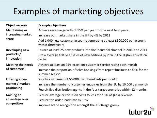 Image Result For Marketing Objectives Business Etc