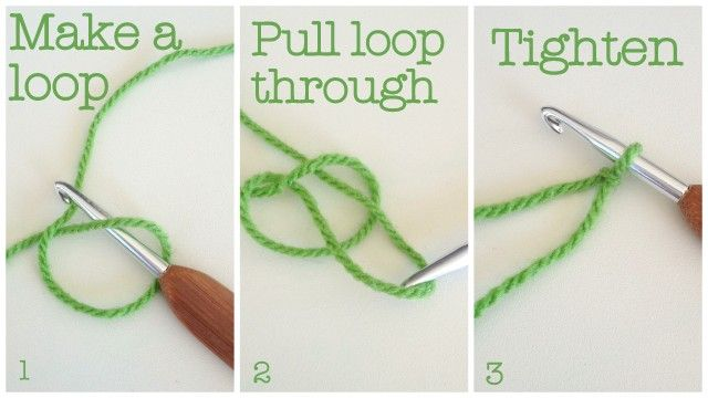 This is the best very early beginner crochet guide Ive found ...