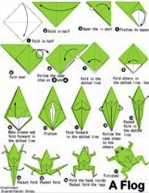 Origami Jumping Frog Directions Image Collections