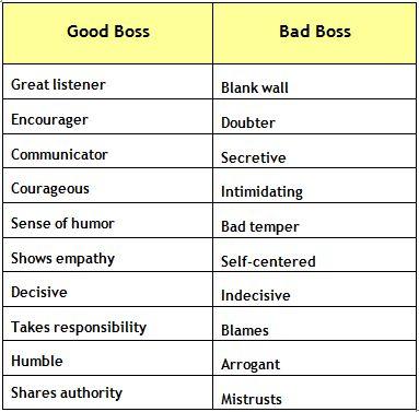 good qualities in an employee bad employee quotes quotesgram bad employee quotes