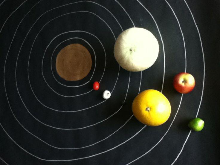 fruit solar system - photo #2