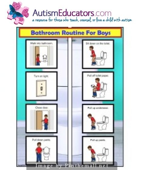 This FREE Bathroom Visual Schedule For Boys contains all aspects of using the restroom. From knocking on the door to closing the light, you can select the icons that work best for your students' needs. Mount the icons on a white strip of your own, or use the bathroom and washing hands strips that are provided.