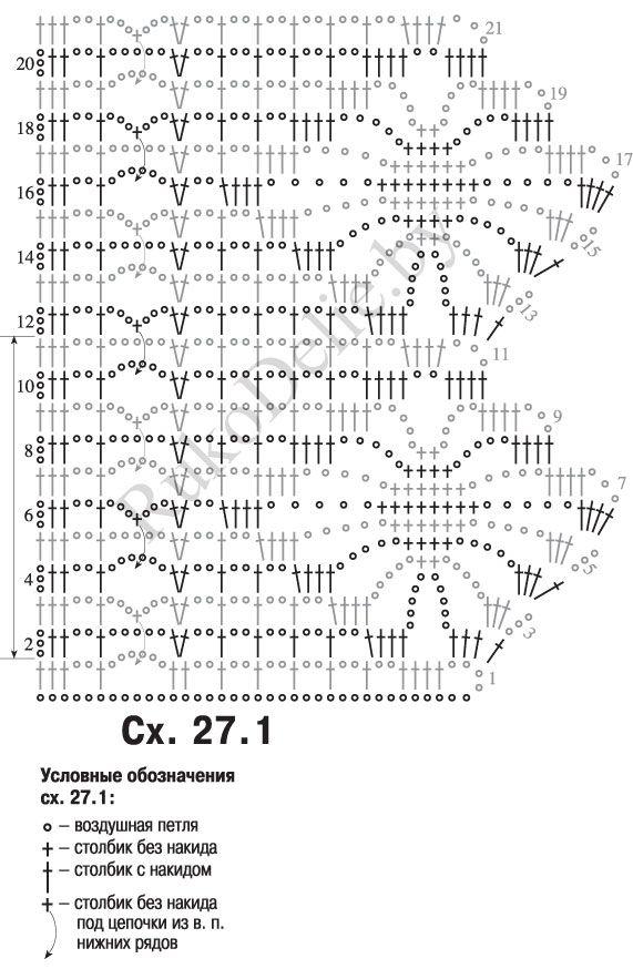 Вязание крючком схемы рушники