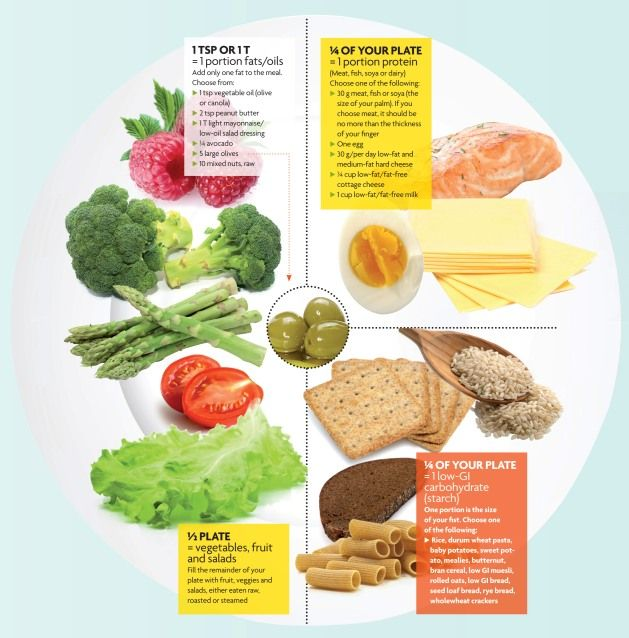 Portions! | Healthy Foods | Pinterest