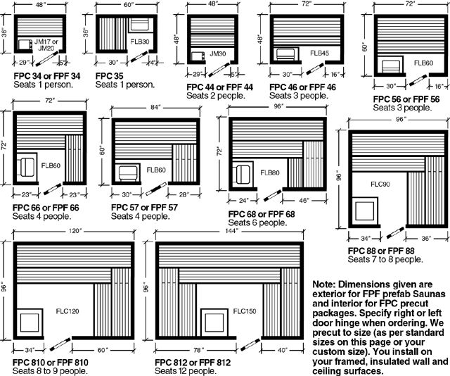 Sauna floor plans the woodsman pinterest Sauna floor plans
