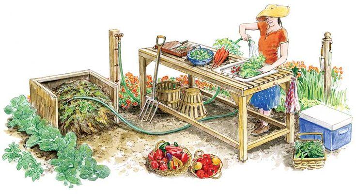 Outdoor garden work station with sink vegetable garden design le potager pinterest - Weeding garden make work easier ...