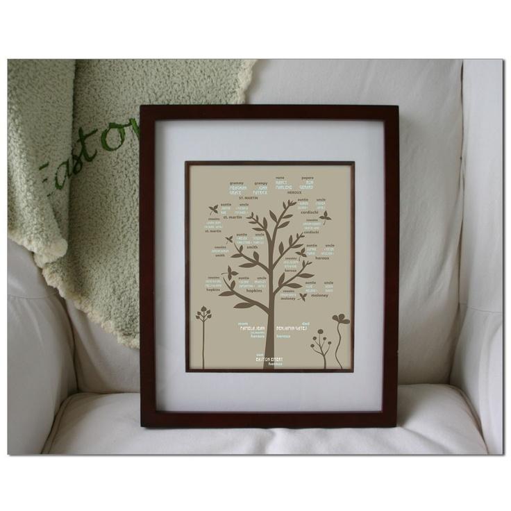 family tree personalized wall art 11x14 print folk. Black Bedroom Furniture Sets. Home Design Ideas