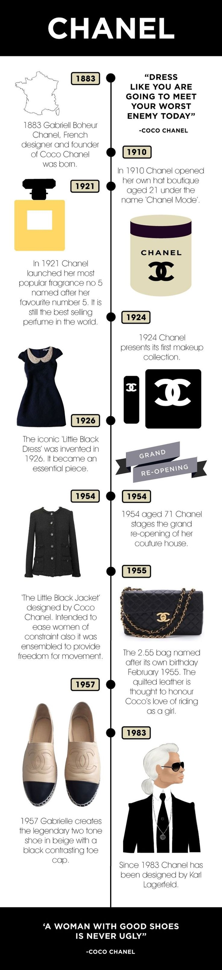 When was fashion designing invented 73