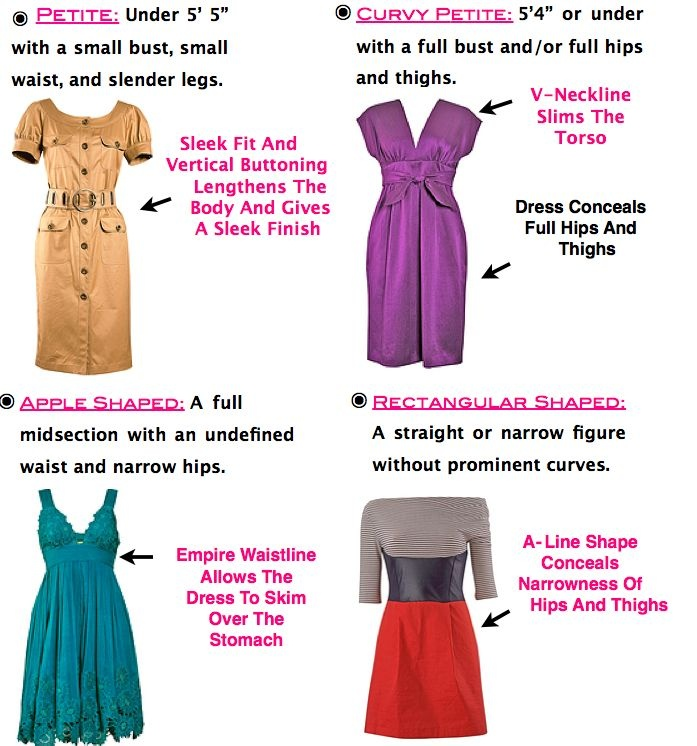 Learn how to dress for your body type today! http://www.brandedglamour.com/p/g.html