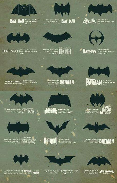 batman logo evolution | Geekery | Pinterest