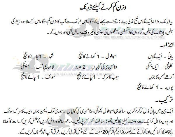 Weight Loss Tips Dr Khurram in Urdu