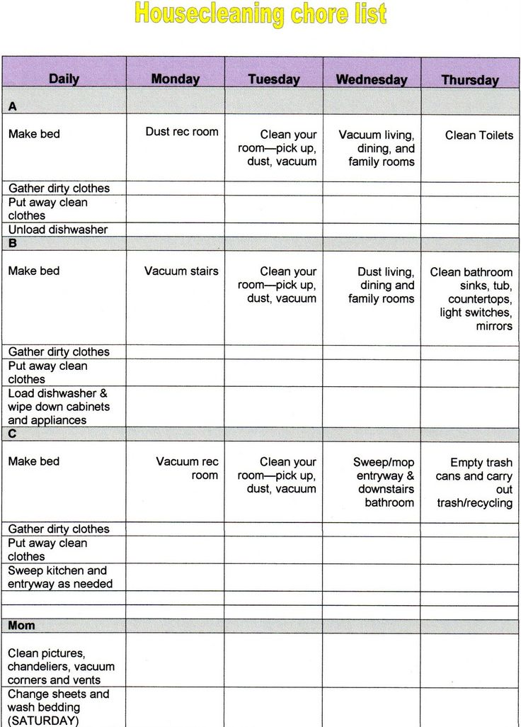 chore sheet : Responsibility chart template : responsibility chart template : Sample Chart Templates