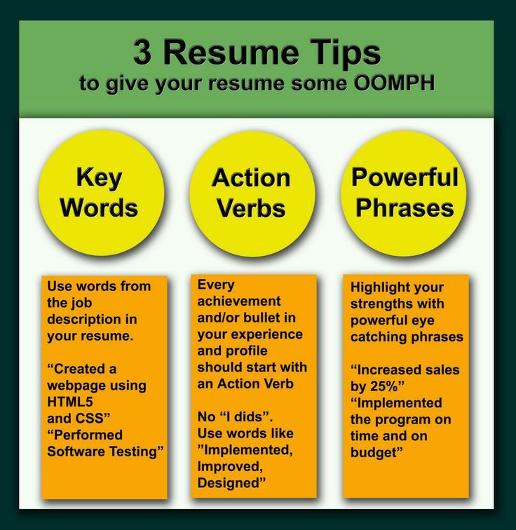... Verbs and Powerful Phrases necessary to give your resume some OOMPH