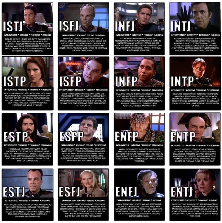 Babylon 5 MBTI Chart | Myers-Briggs Personality Charts | Pinterest