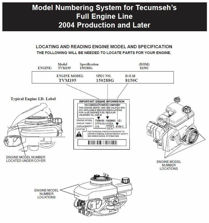 onan engine model numbers  onan  free engine image for