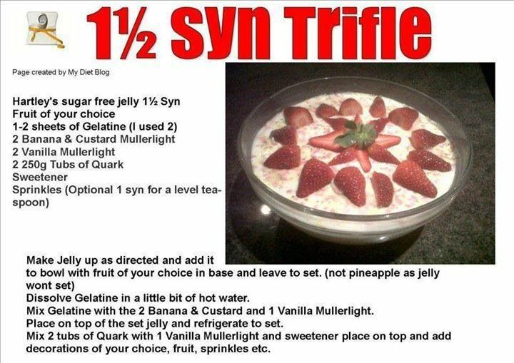 Sw trifle slimming world food ideas pinterest Slimming world my account