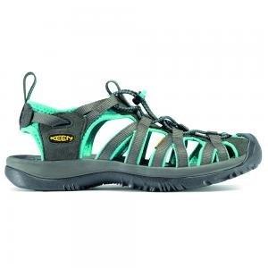 Best water/sport shoe