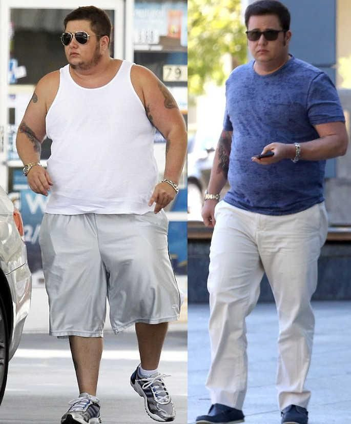 Raven Symone Before And After Weight Loss Chaz Bono Weight Loss ...
