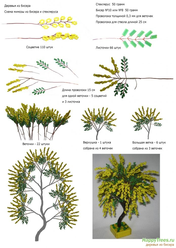 Деревья из бисера схема плетения с пошаговым фото