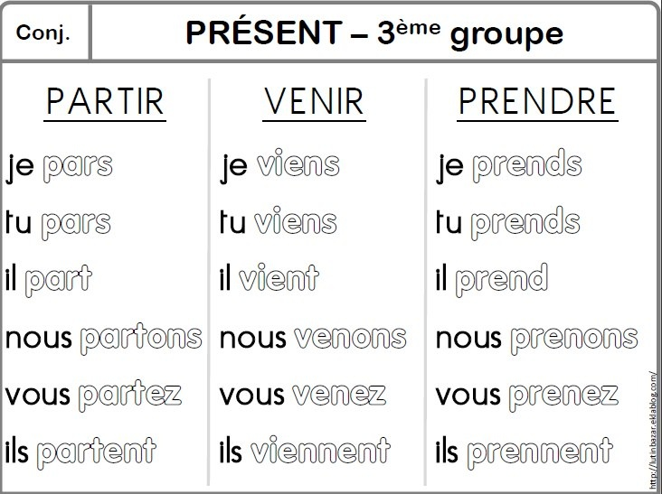 Madame marzulla le temps pr sent des verbes for Porte french conjugation