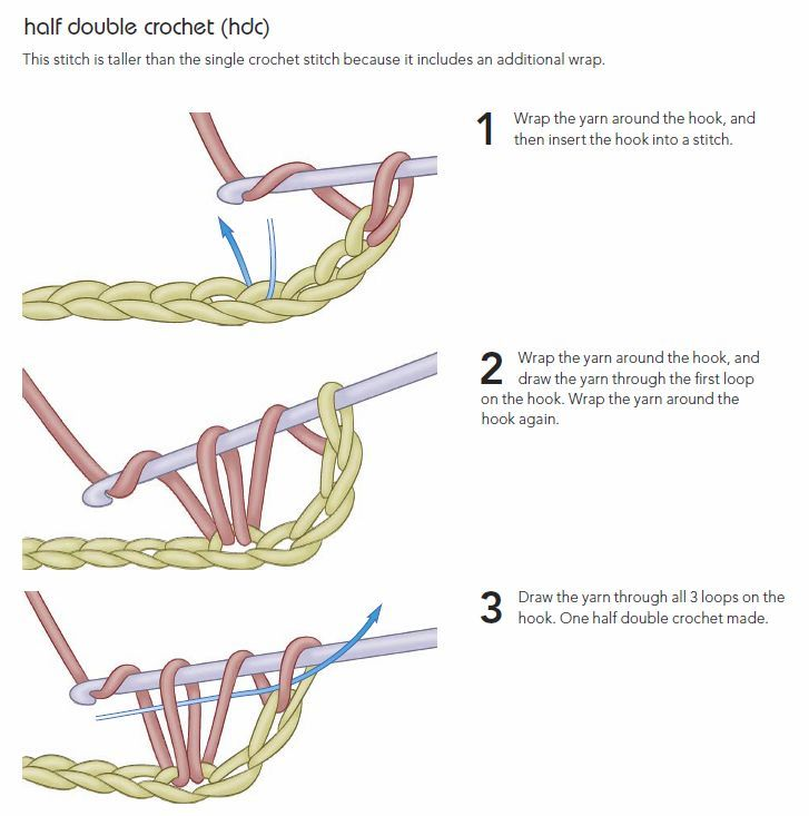 Half double crochet stitch Crochet and knitting Pinterest
