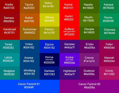 Pin homestuck blood color chart on pinterest