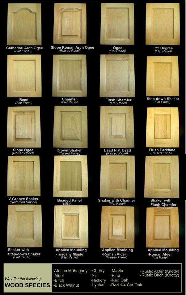 Cabinet Door Styles Cabinet Doors Pinterest