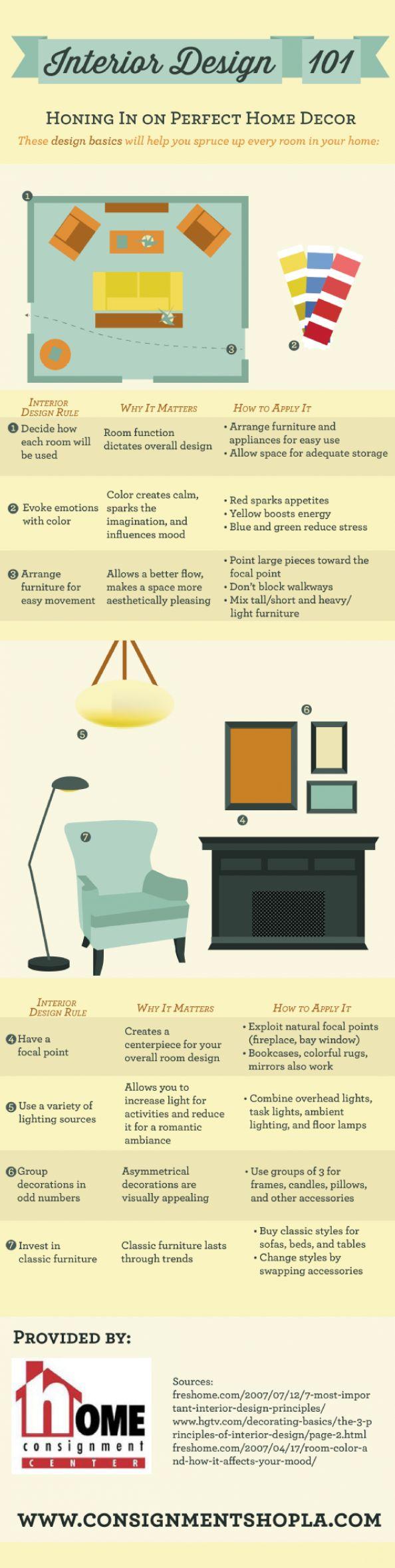 interior design 101 interior design infographics