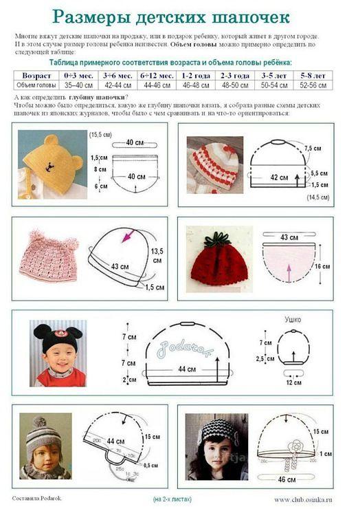 Вязание таблица размеров для шапок 440