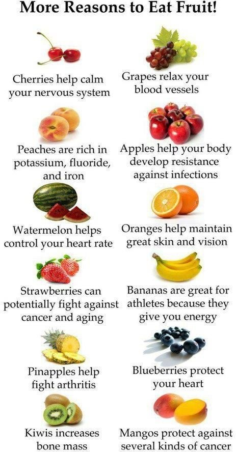 healthy fruit choices is eating a lot of fruit healthy