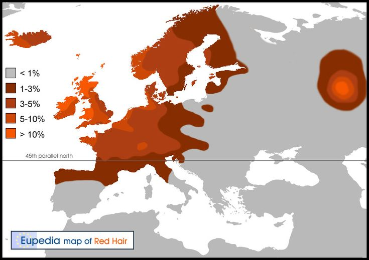 Map of red hair frequency in Europe