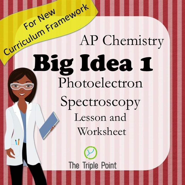 ap chemistry big idea 1 photoelectron spectroscopy pes lesson and. Black Bedroom Furniture Sets. Home Design Ideas