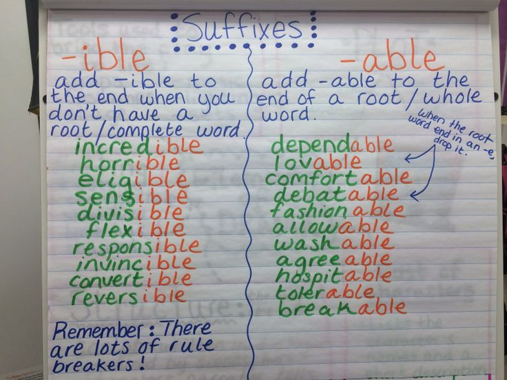 All Worksheets » Words Ending In Able Or Ible Worksheets ...