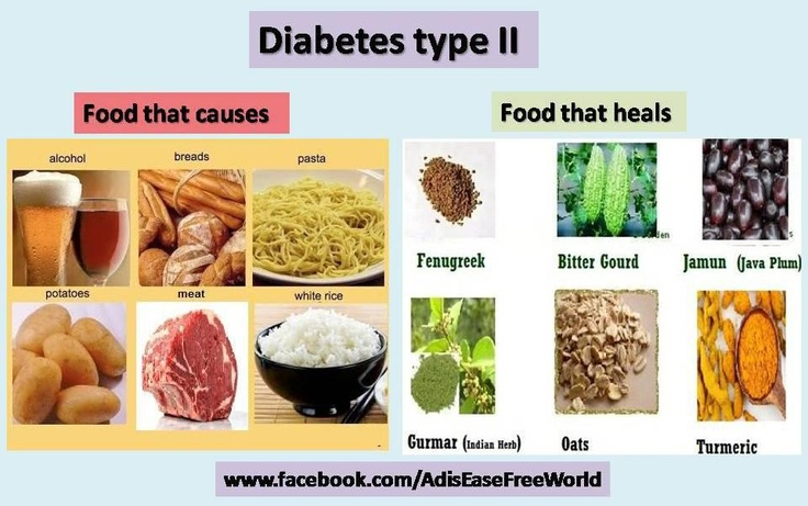 What Type Of Food Causes High Blood Pressure